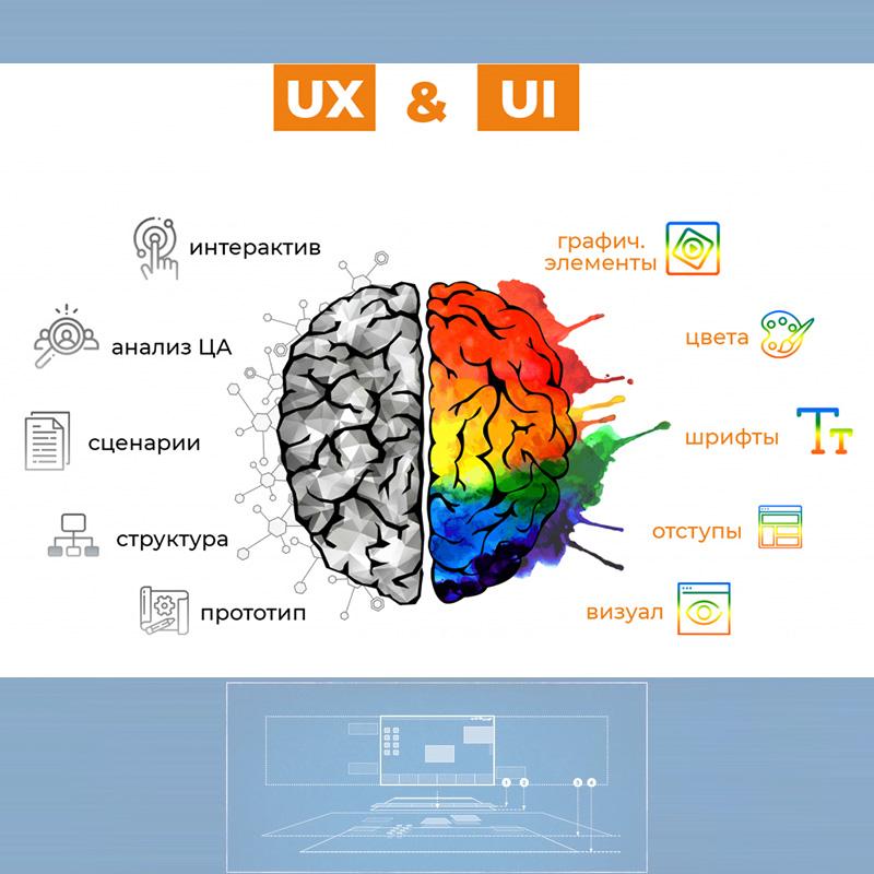 UI/UX Дизайн сайтов